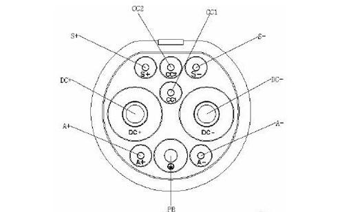 直流充电桩和交流充电桩的辨别方法